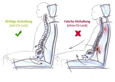Mehr Sitzstabilität Für Behinderte Autofahrer Kadomo Gmbh